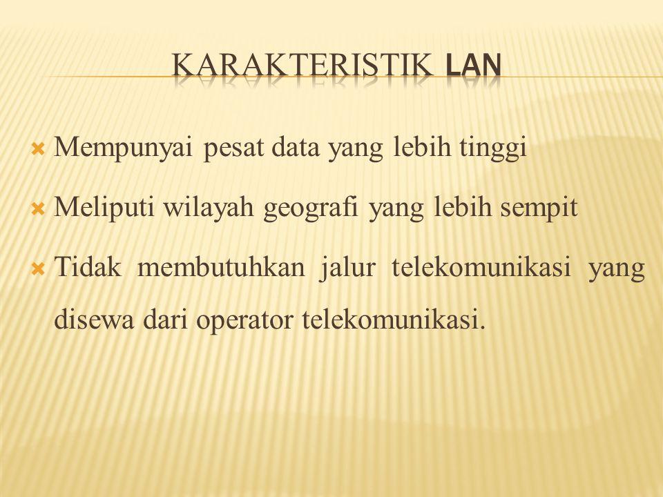 Karakteristik LAN Mempunyai pesat data yang lebih tinggi