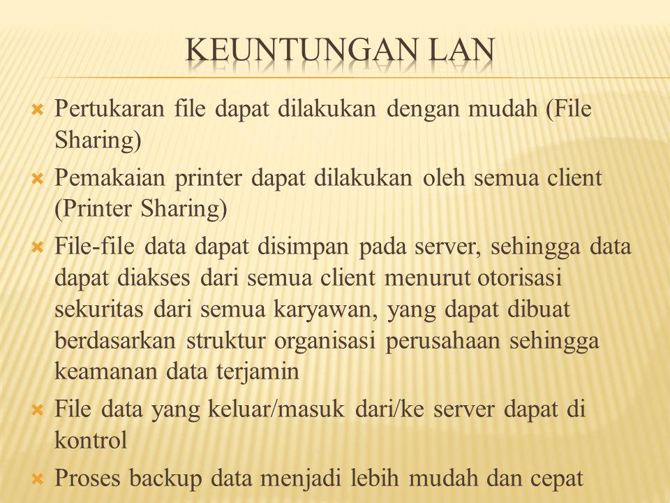 KEUNTUNGAN LAN Pertukaran file dapat dilakukan dengan mudah (File Sharing) Pemakaian printer dapat dilakukan oleh semua client (Printer Sharing)