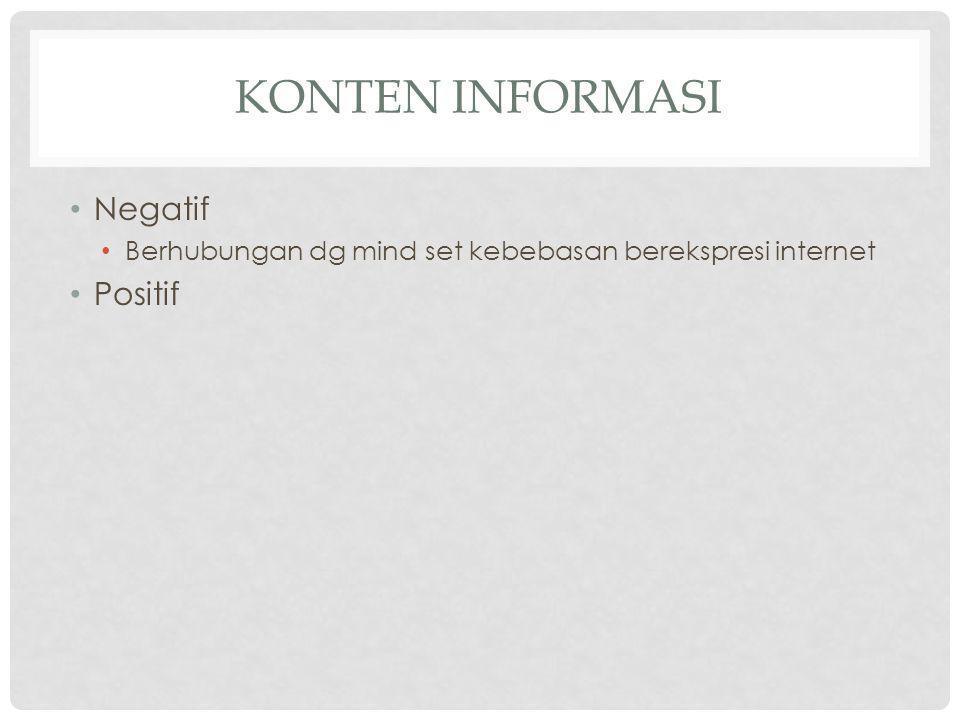 Konten Informasi Negatif Positif