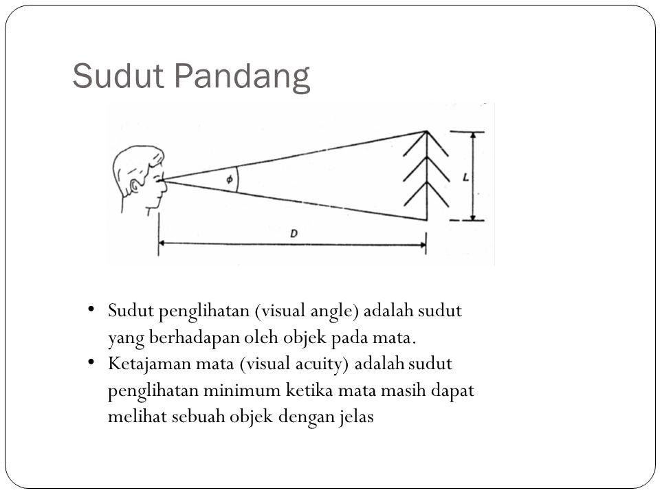 Sudut Pandang Sudut penglihatan (visual angle) adalah sudut yang berhadapan oleh objek pada mata.