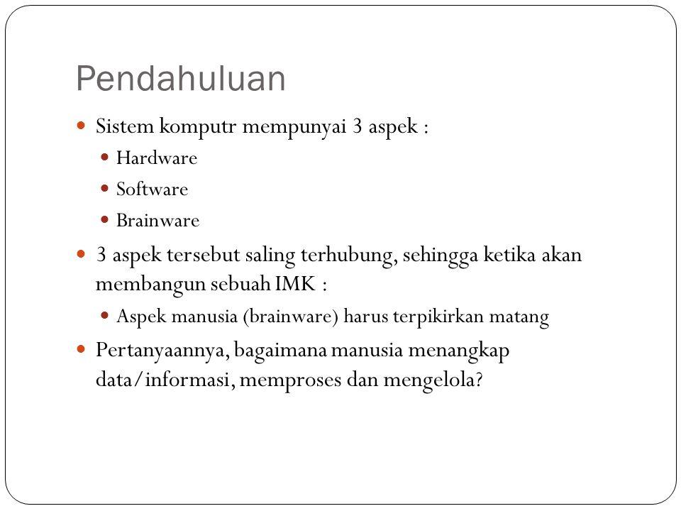 Pendahuluan Sistem komputr mempunyai 3 aspek :