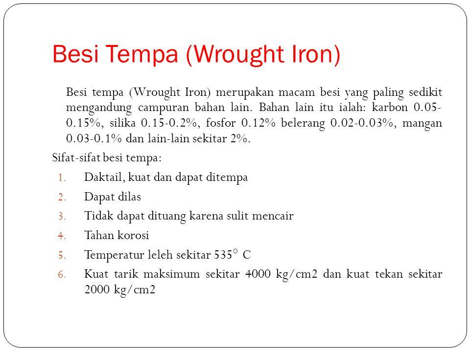 Besi Tempa (Wrought Iron)