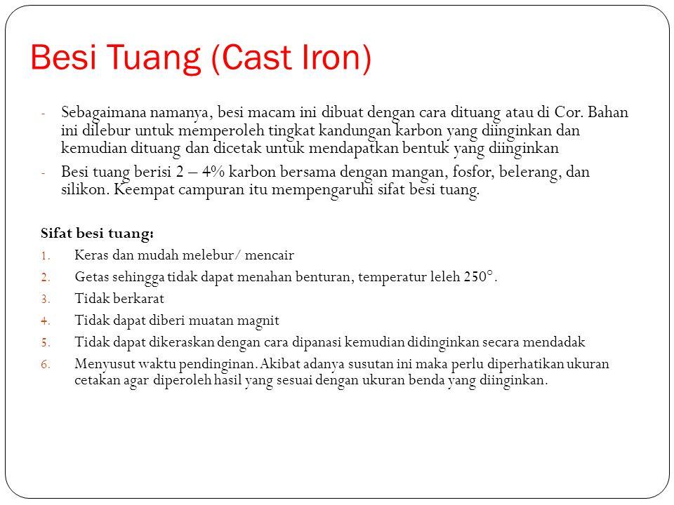 Besi Tuang (Cast Iron)