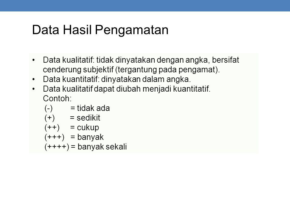 Data Hasil Pengamatan Data kualitatif: tidak dinyatakan dengan angka, bersifat cenderung subjektif (tergantung pada pengamat).