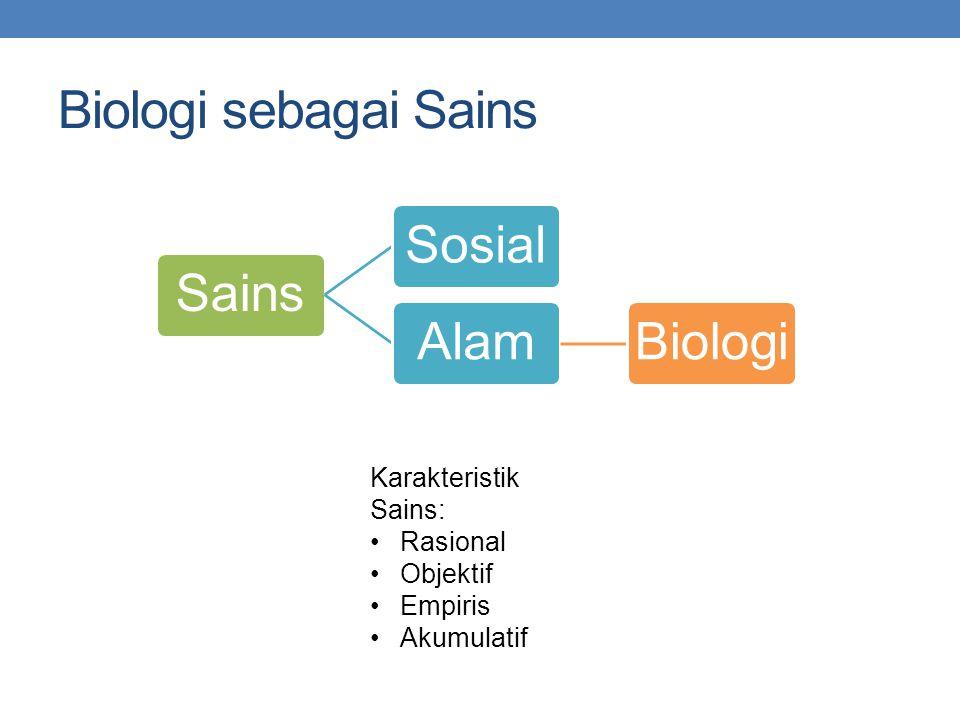 Biologi sebagai Sains Karakteristik Sains: Rasional Objektif Empiris