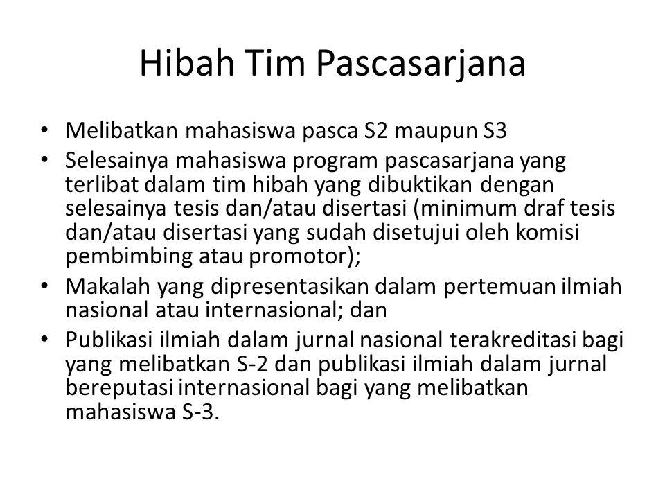Hibah Tim Pascasarjana