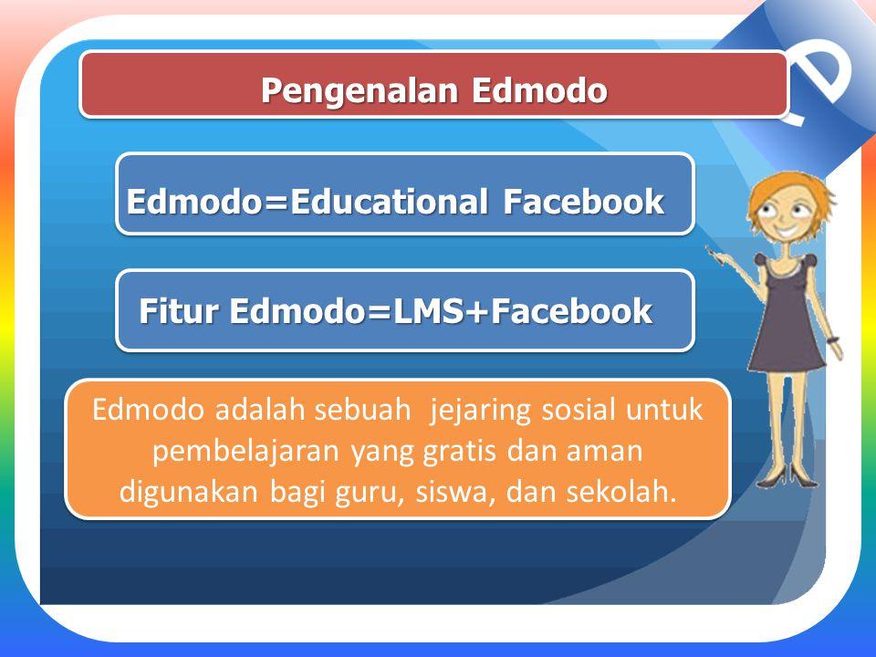 Pengenalan Edmodo Edmodo=Educational Facebook. Fitur Edmodo=LMS+Facebook.