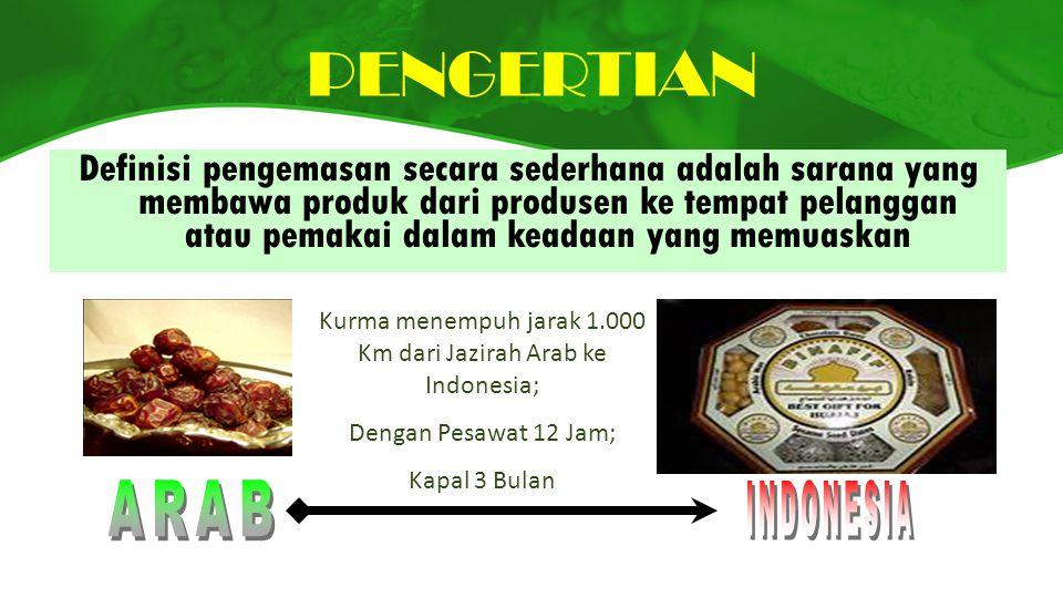 Kurma menempuh jarak 1.000 Km dari Jazirah Arab ke Indonesia;