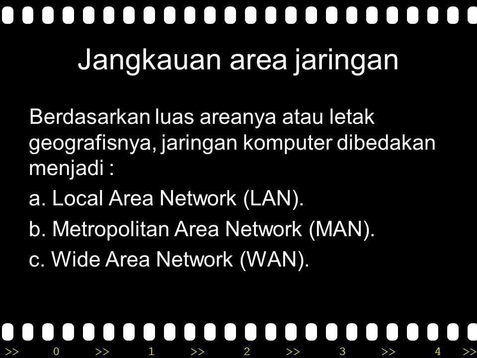 Jangkauan area jaringan