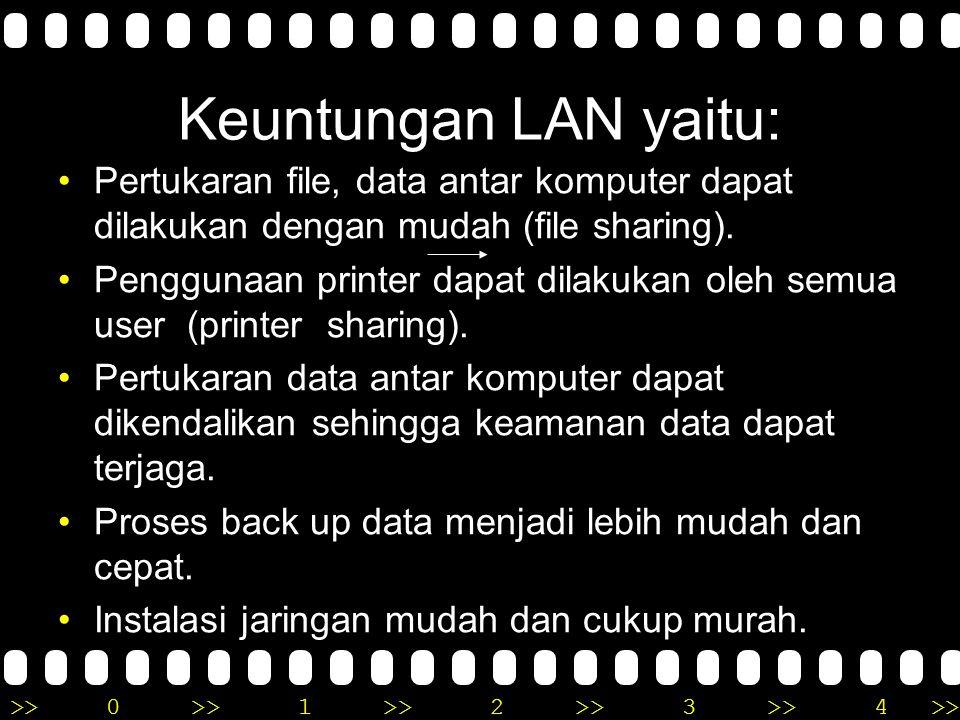 Keuntungan LAN yaitu: Pertukaran file, data antar komputer dapat dilakukan dengan mudah (file sharing).