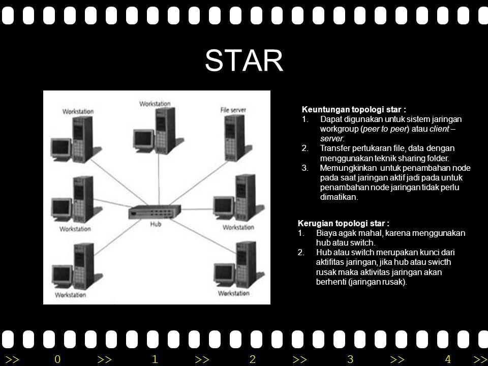 STAR Keuntungan topologi star :