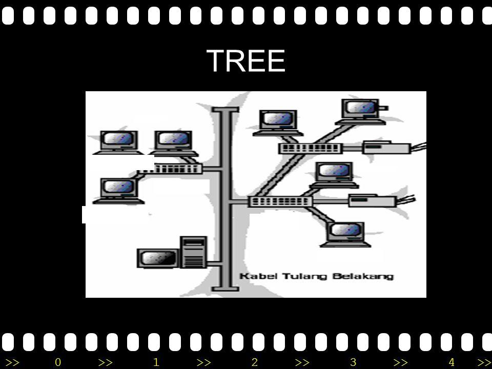 TREE node hub