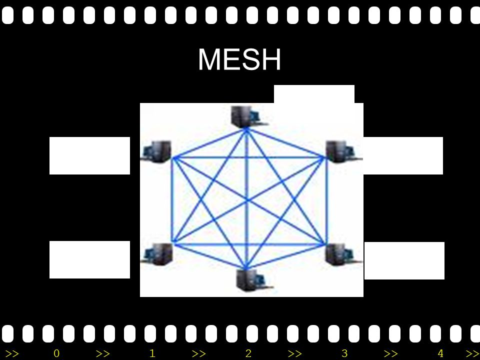 MESH Server