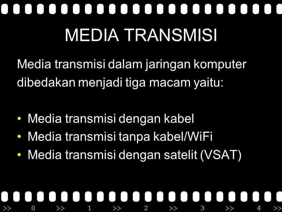 MEDIA TRANSMISI Media transmisi dalam jaringan komputer