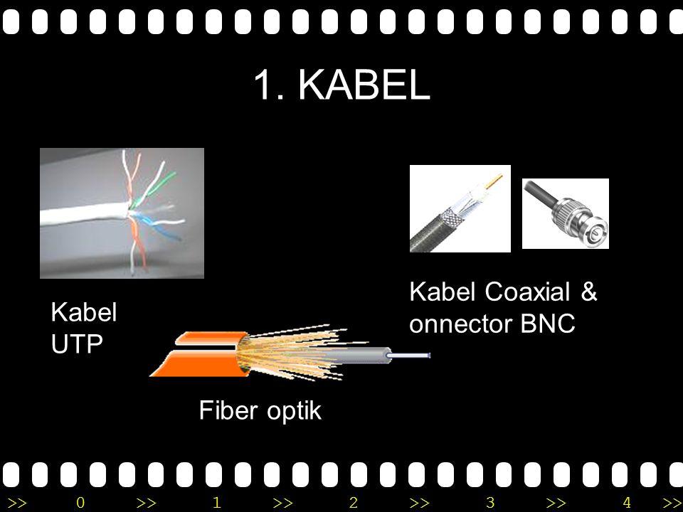 1. KABEL Kabel Coaxial & onnector BNC Kabel UTP Fiber optik