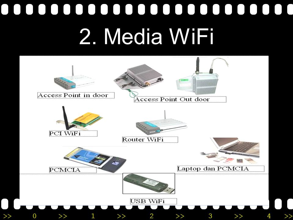 2. Media WiFi