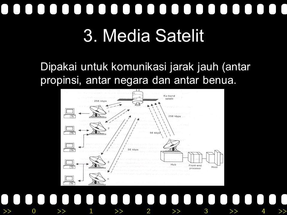3. Media Satelit Dipakai untuk komunikasi jarak jauh (antar propinsi, antar negara dan antar benua.