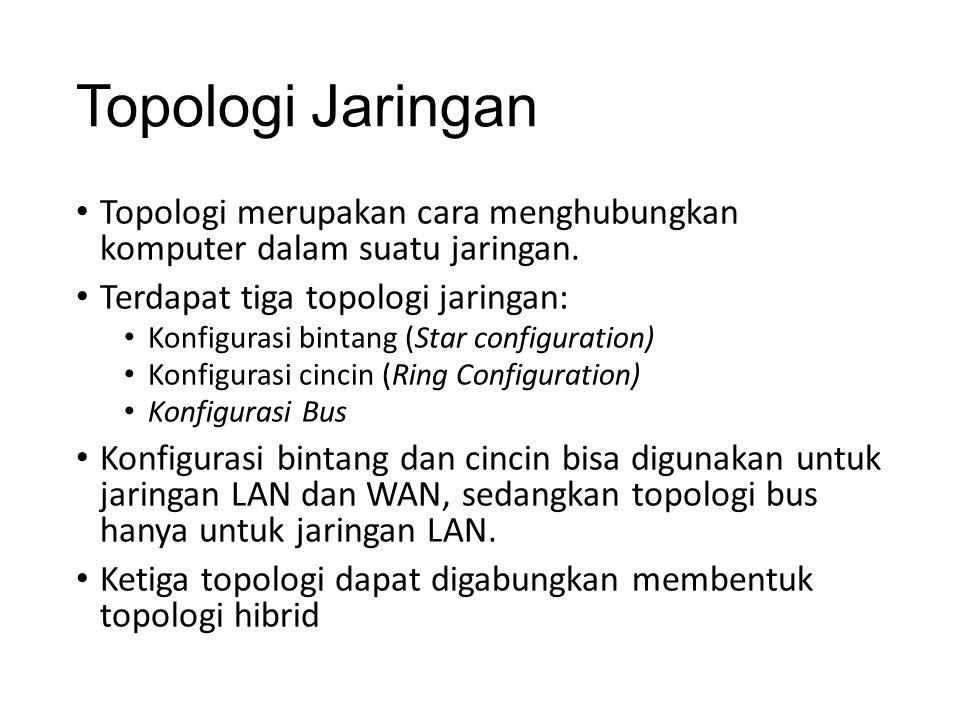 Topologi Jaringan Topologi merupakan cara menghubungkan komputer dalam suatu jaringan. Terdapat tiga topologi jaringan: