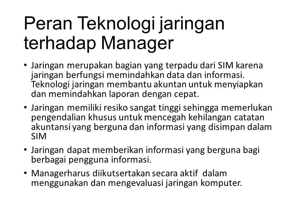 Peran Teknologi jaringan terhadap Manager