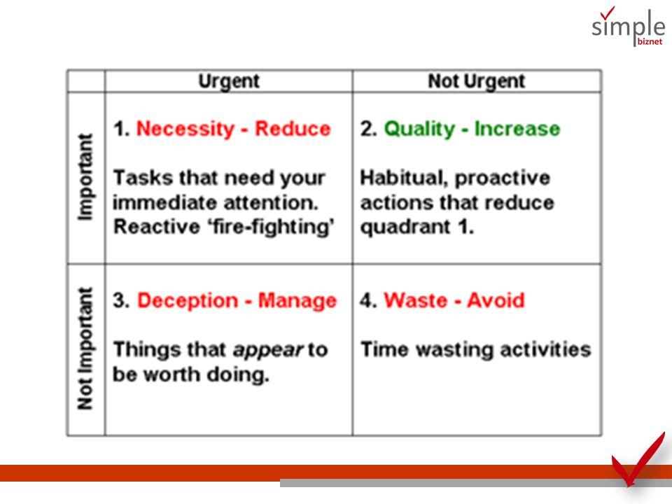 Jadi..kesimpulannya: Q1: kegiatan yg mendesak dan penting.