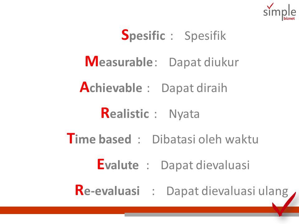 Measurable : Dapat diukur
