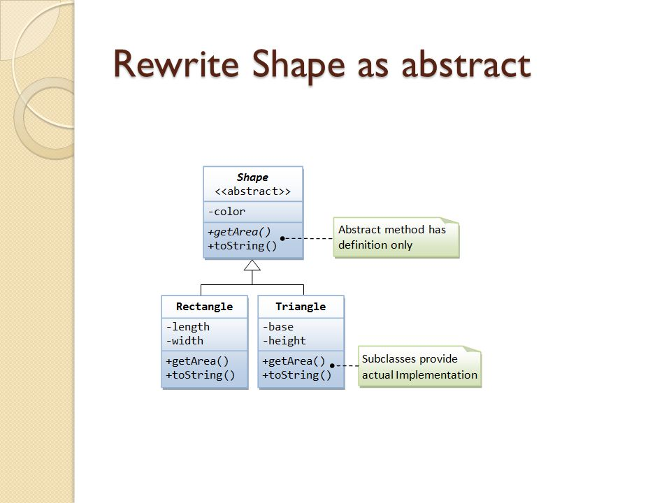 Rewrite Shape as abstract