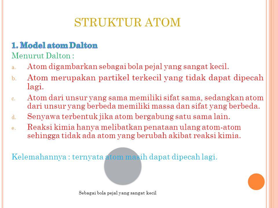 STRUKTUR ATOM 1. Model atom Dalton. Menurut Dalton : Atom digambarkan sebagai bola pejal yang sangat kecil.