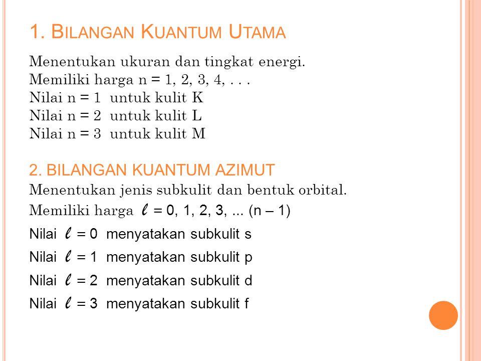 1. Bilangan Kuantum Utama