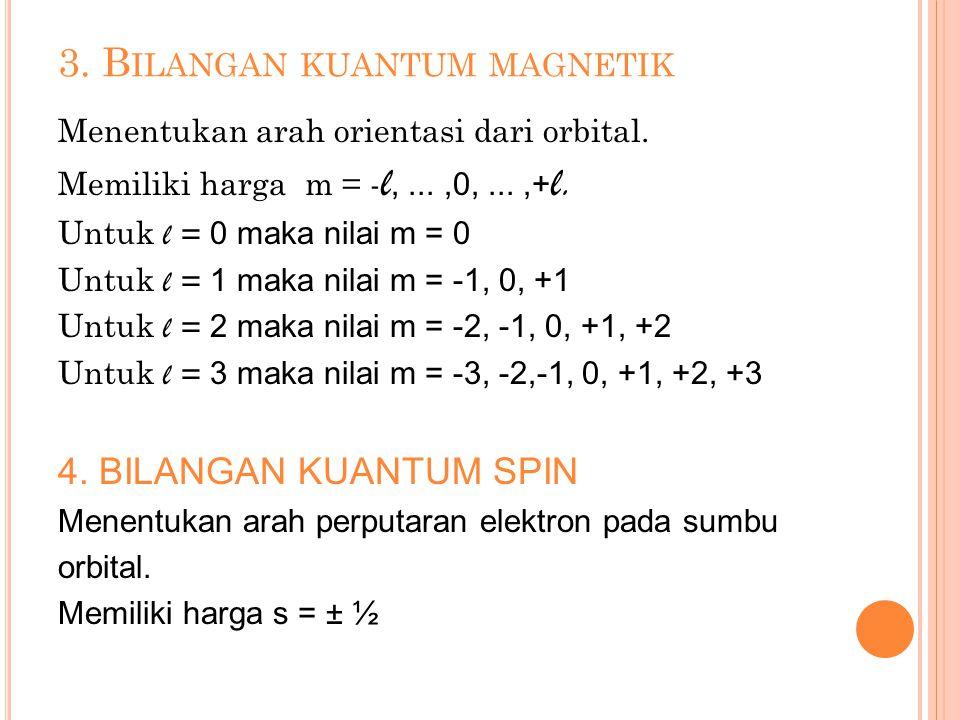 3. Bilangan kuantum magnetik