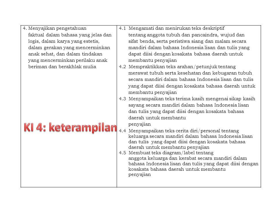 KI 4: keterampilan 4. Menyajikan pengetahuan