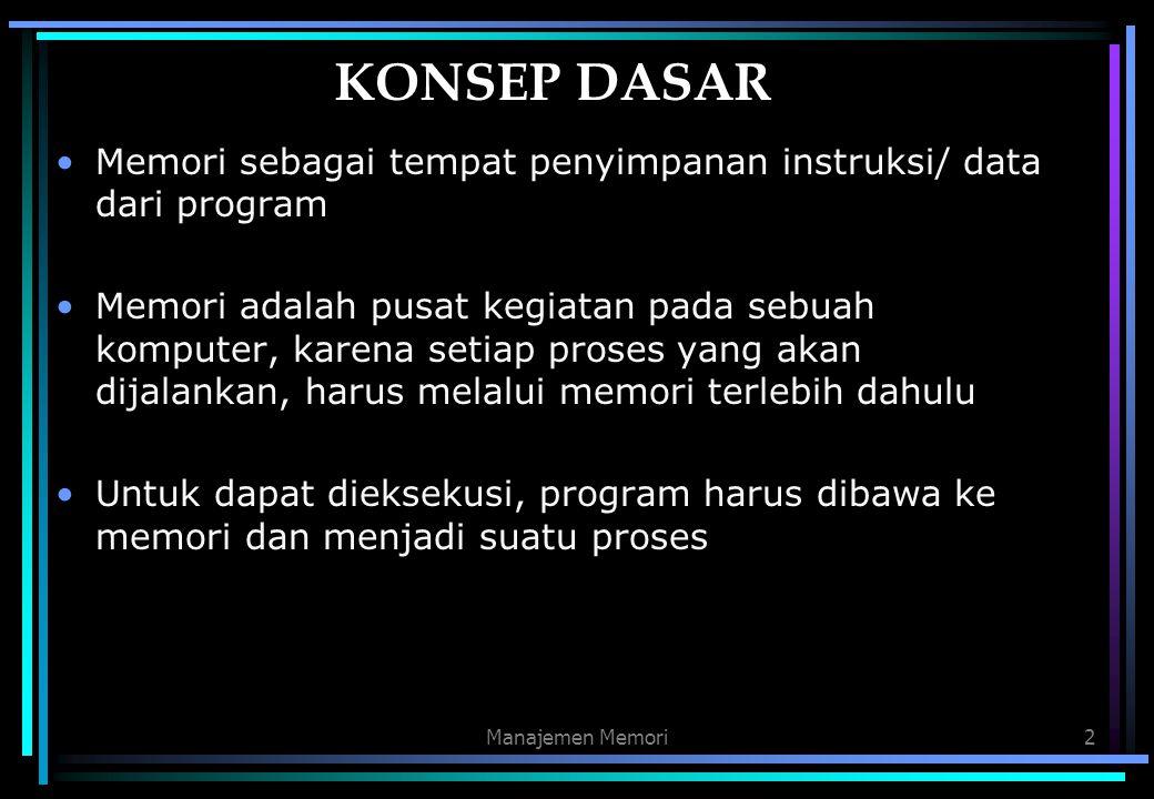 KONSEP DASAR Memori sebagai tempat penyimpanan instruksi/ data dari program.