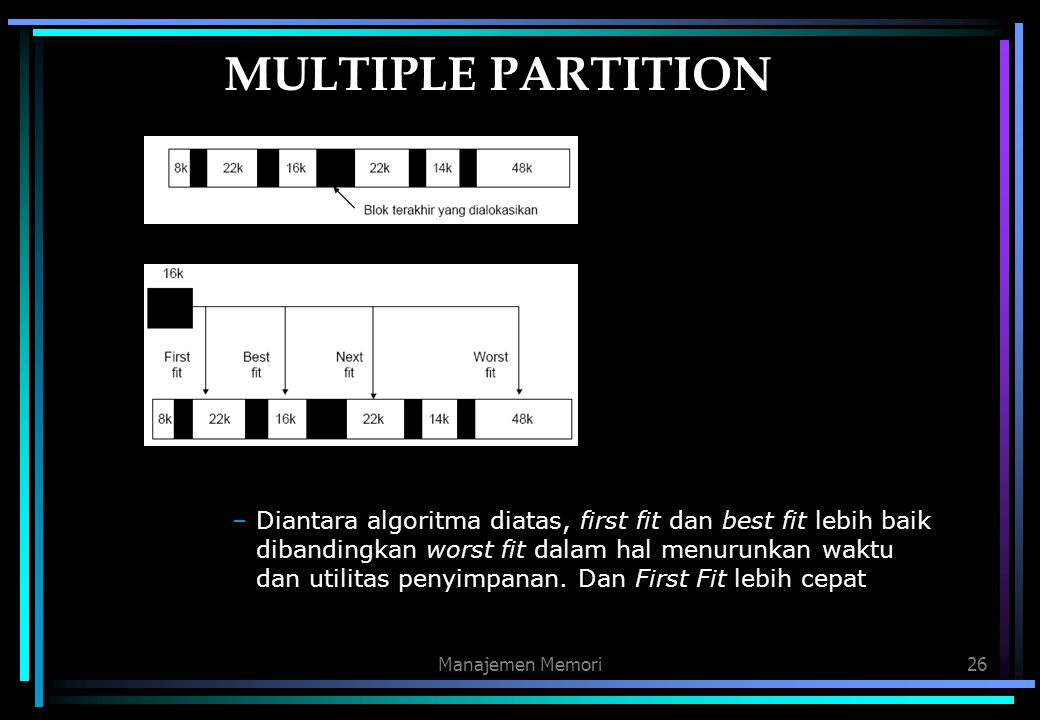 MULTIPLE PARTITION