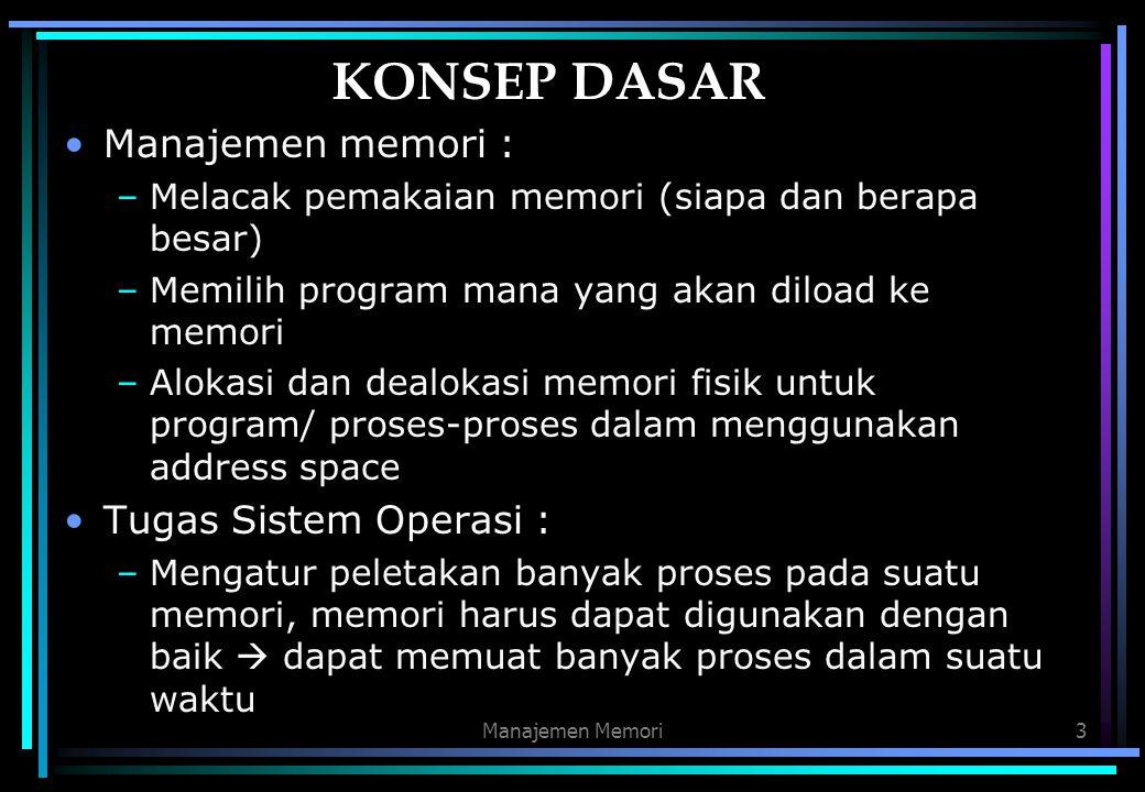 KONSEP DASAR Manajemen memori : Tugas Sistem Operasi :