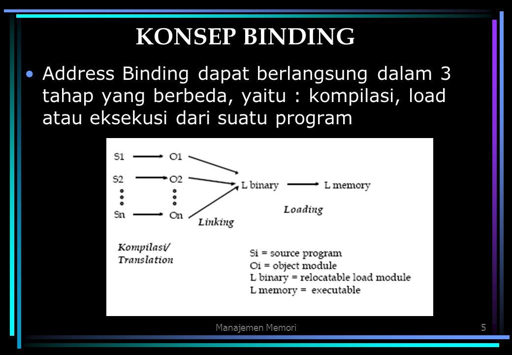 KONSEP BINDING Address Binding dapat berlangsung dalam 3 tahap yang berbeda, yaitu : kompilasi, load atau eksekusi dari suatu program.