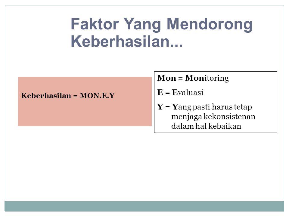 Faktor Yang Mendorong Keberhasilan... Mon = Monitoring E = Evaluasi