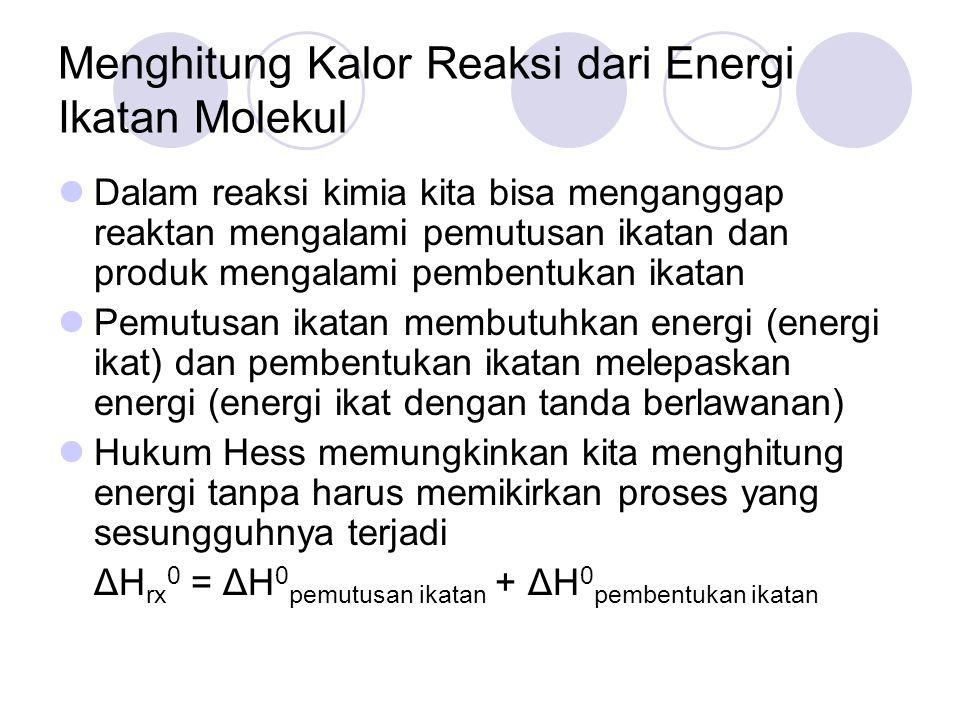Menghitung Kalor Reaksi dari Energi Ikatan Molekul