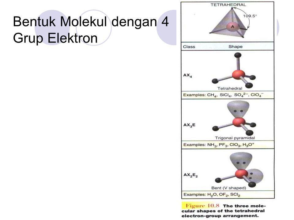 Bentuk Molekul dengan 4 Grup Elektron