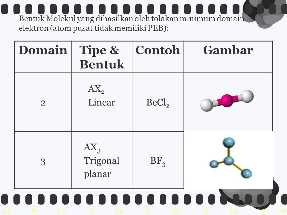 Domain Tipe & Bentuk Contoh Gambar 2 AX2 Linear BeCl2 3 AX3