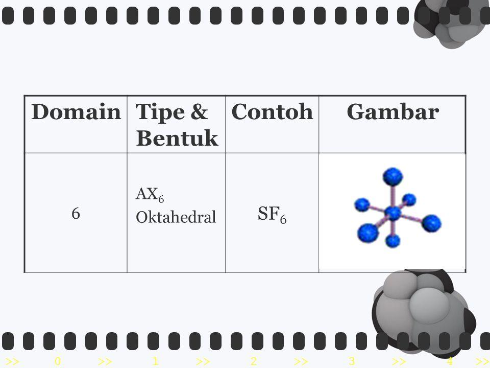 Domain Tipe & Bentuk Contoh Gambar 6 AX6 Oktahedral SF6