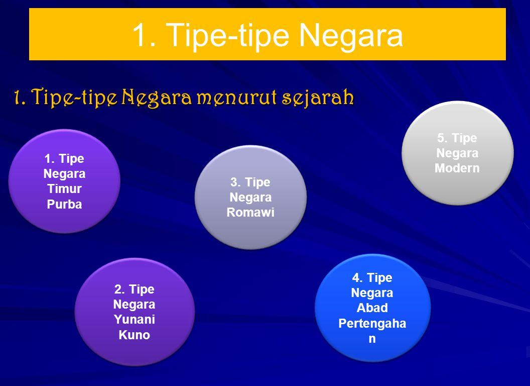 1. Tipe-tipe Negara 1. Tipe-tipe Negara menurut sejarah