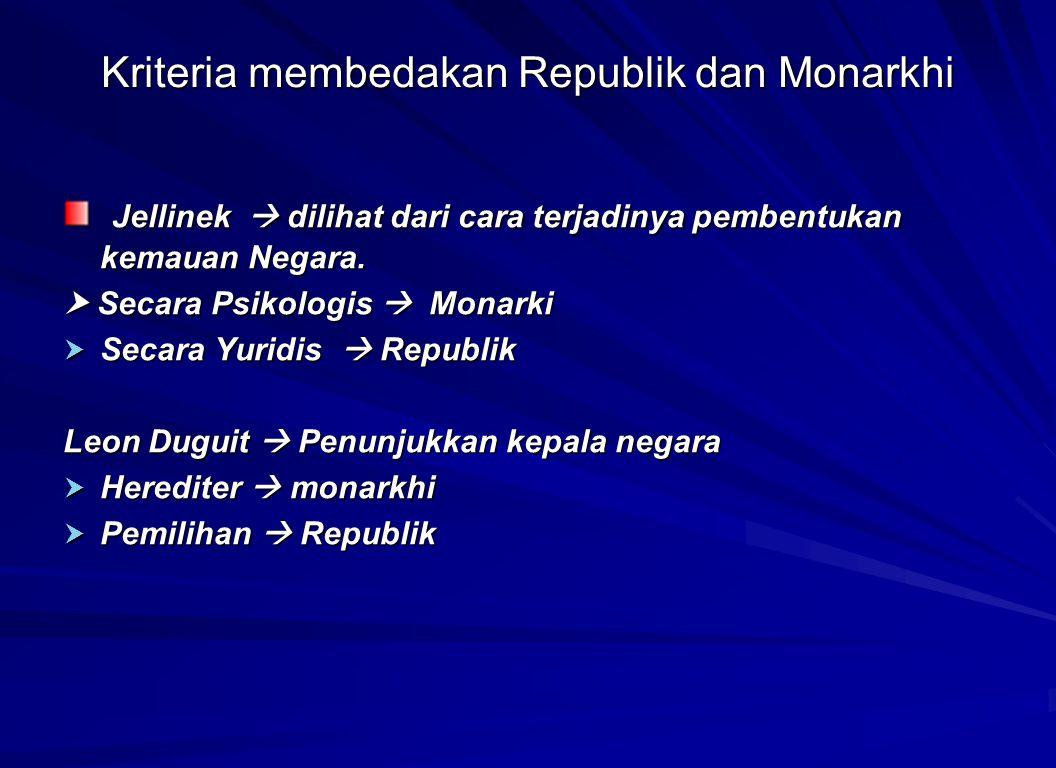 Kriteria membedakan Republik dan Monarkhi