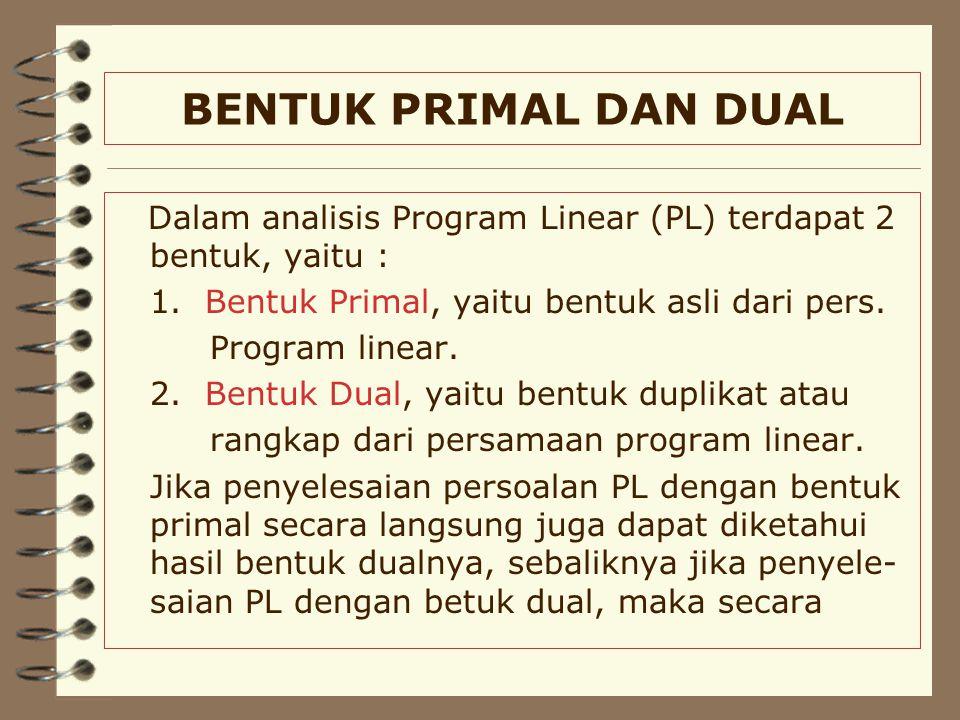 BENTUK PRIMAL DAN DUAL Dalam analisis Program Linear (PL) terdapat 2 bentuk, yaitu : 1. Bentuk Primal, yaitu bentuk asli dari pers.