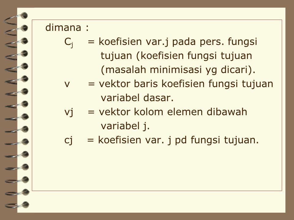 dimana : Cj = koefisien var.j pada pers. fungsi. tujuan (koefisien fungsi tujuan. (masalah minimisasi yg dicari).