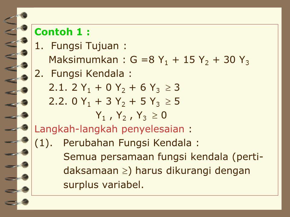 Contoh 1 : 1. Fungsi Tujuan : Maksimumkan : G =8 Y1 + 15 Y2 + 30 Y3. 2. Fungsi Kendala : 2.1. 2 Y1 + 0 Y2 + 6 Y3  3.