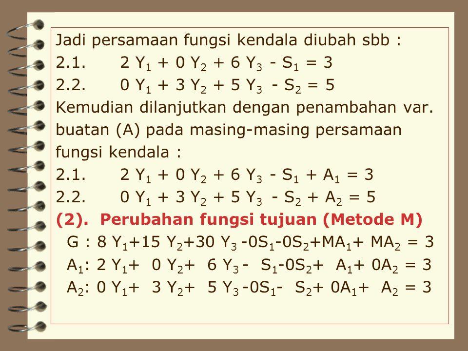 Jadi persamaan fungsi kendala diubah sbb :