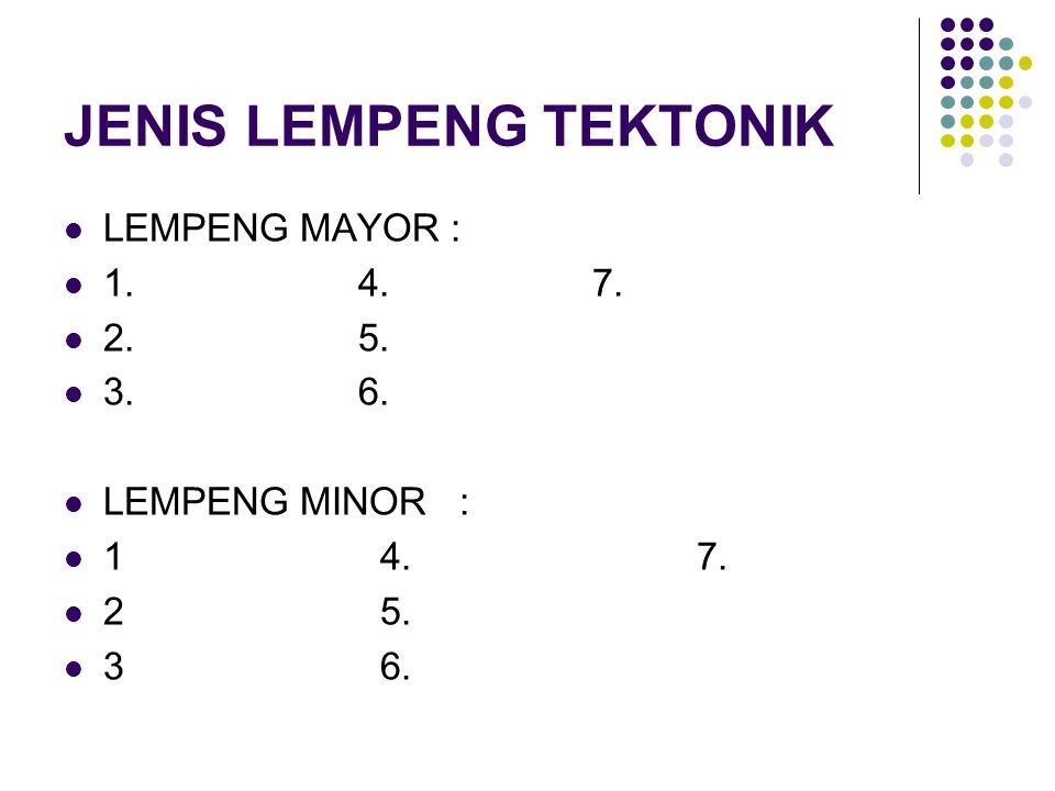 JENIS LEMPENG TEKTONIK