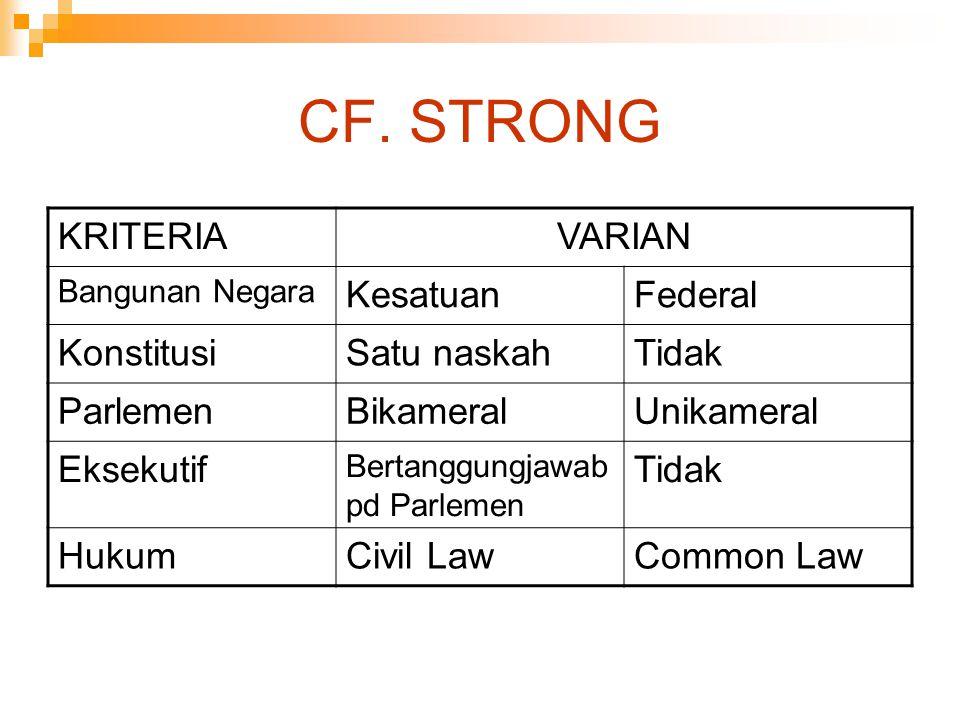 CF. STRONG KRITERIA VARIAN Kesatuan Federal Konstitusi Satu naskah