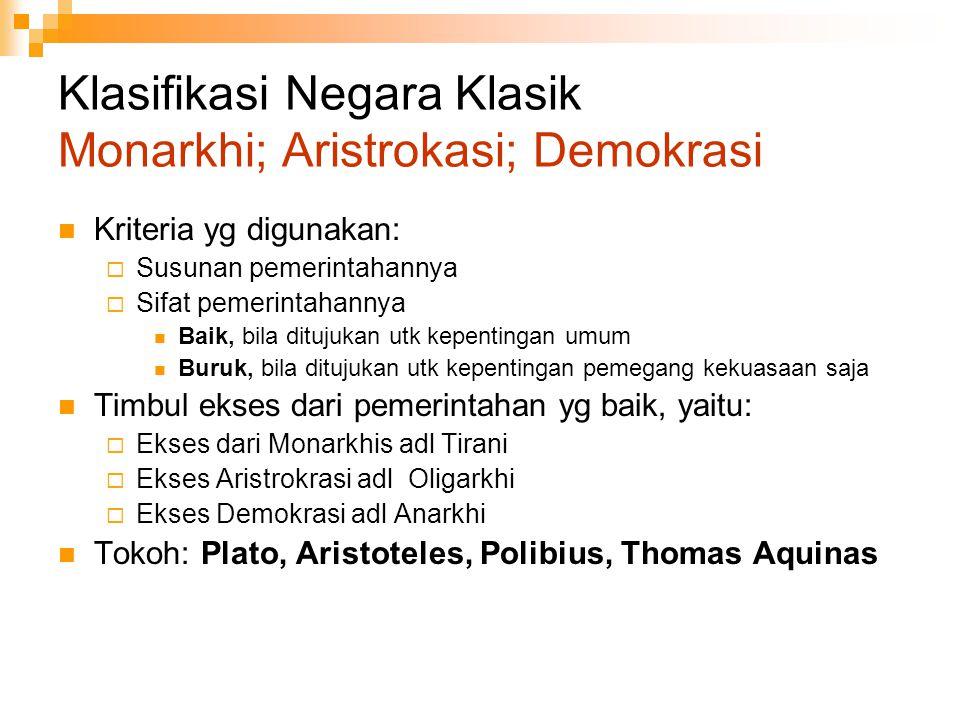 Klasifikasi Negara Klasik Monarkhi; Aristrokasi; Demokrasi
