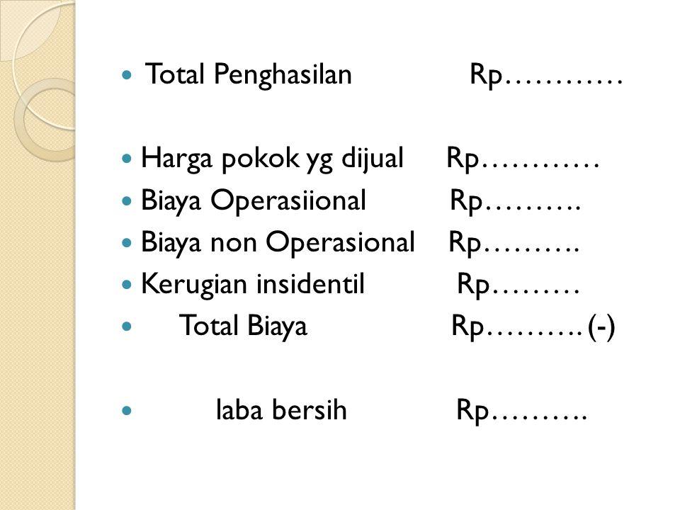Total Penghasilan Rp…………