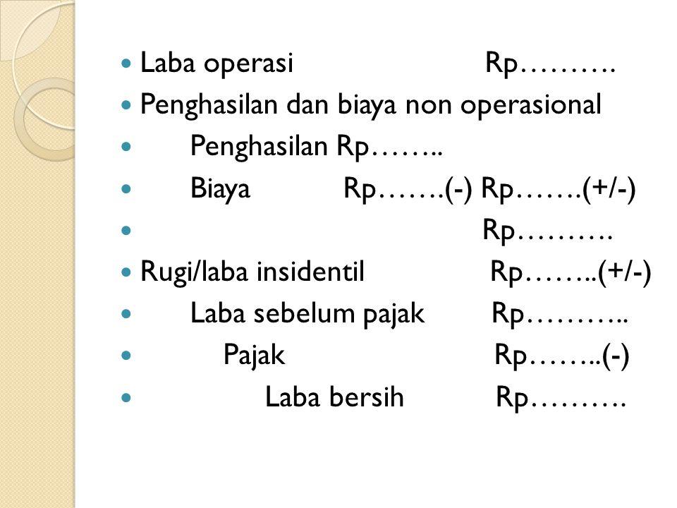 Laba operasi Rp………. Penghasilan dan biaya non operasional. Penghasilan Rp……..